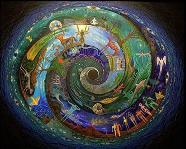 astrologia-mariana